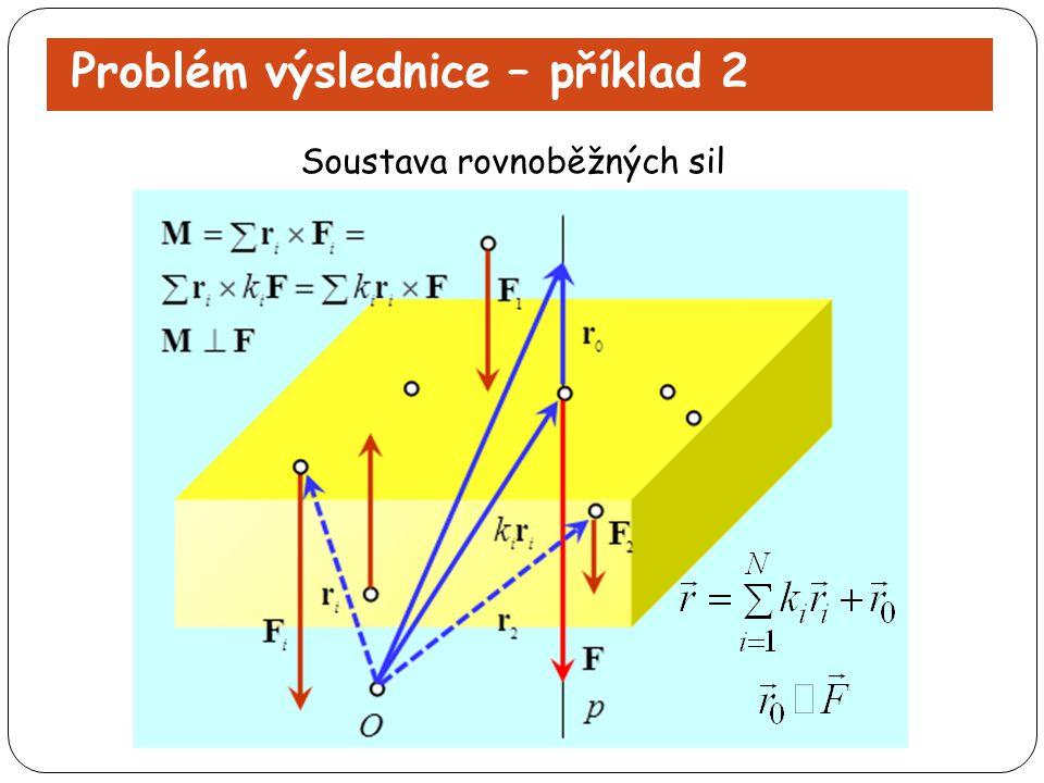 Problém výslednice – příklad 2