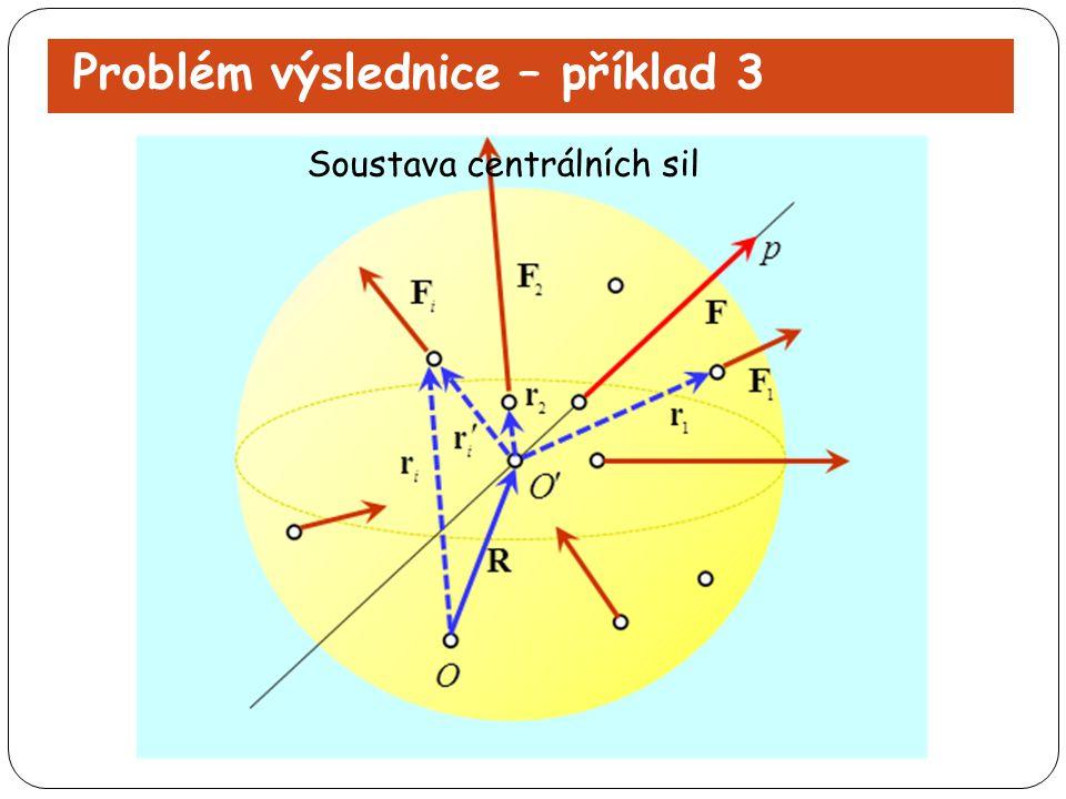 Problém výslednice – příklad 3