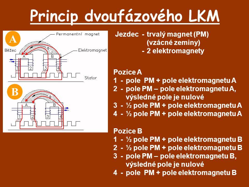 Princip dvoufázového LKM