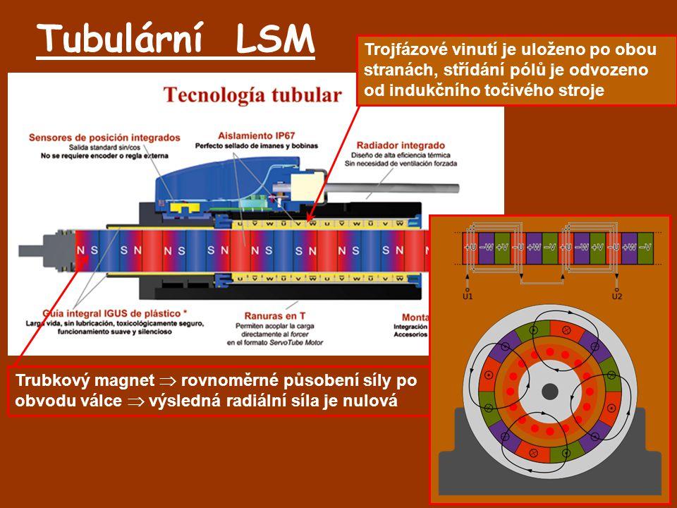 Tubulární LSM Trojfázové vinutí je uloženo po obou stranách, střídání pólů je odvozeno od indukčního točivého stroje.