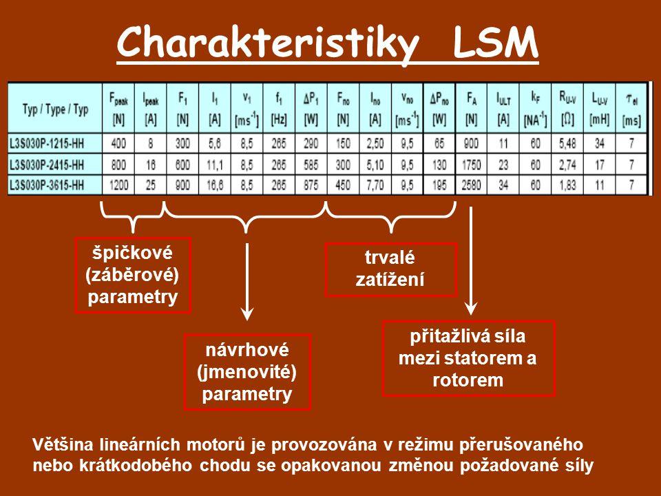 Charakteristiky LSM špičkové (záběrové) parametry trvalé zatížení