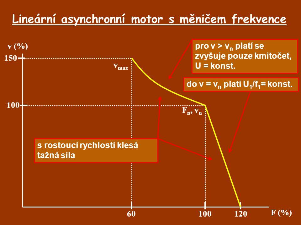 Lineární asynchronní motor s měničem frekvence
