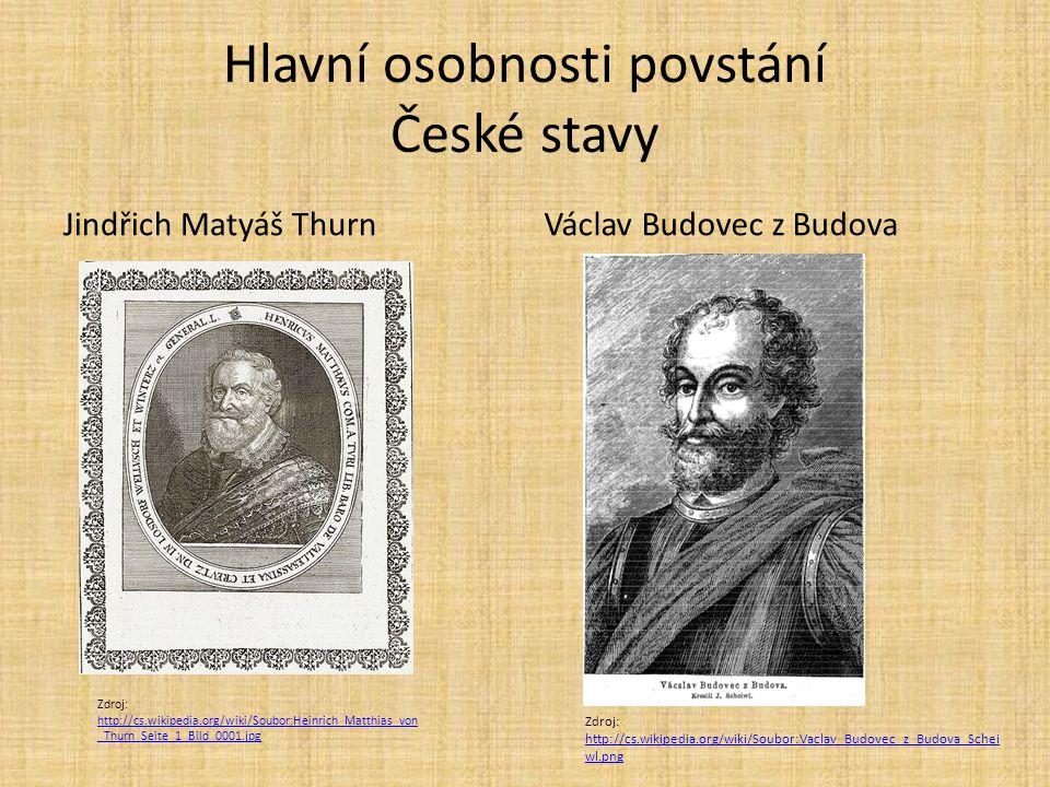Hlavní osobnosti povstání České stavy