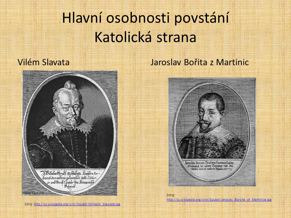 Hlavní osobnosti povstání Katolická strana