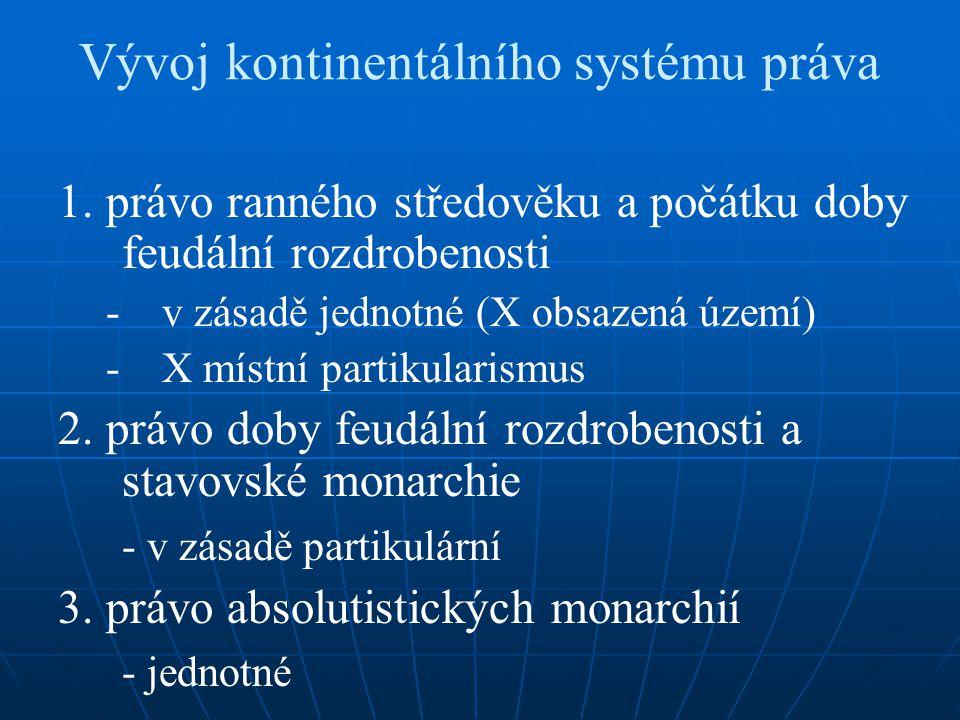 Vývoj kontinentálního systému práva