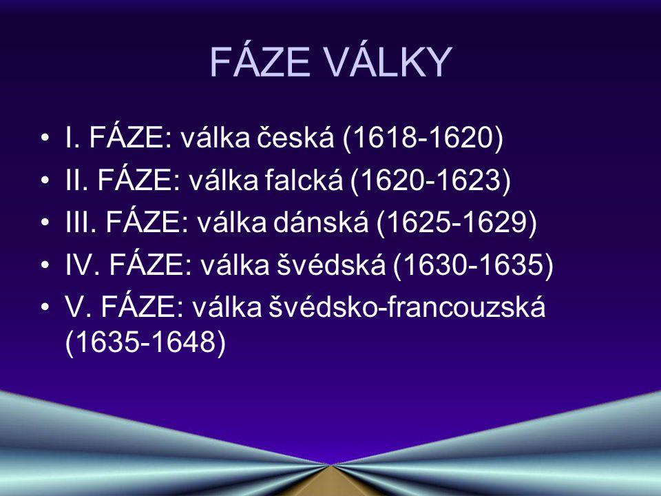 FÁZE VÁLKY I. FÁZE: válka česká (1618-1620)