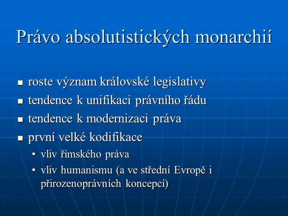 Právo absolutistických monarchií