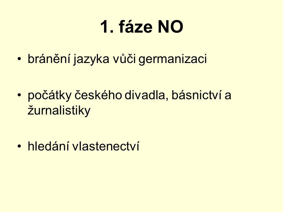 1. fáze NO bránění jazyka vůči germanizaci