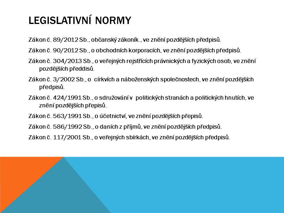 Legislativní normy
