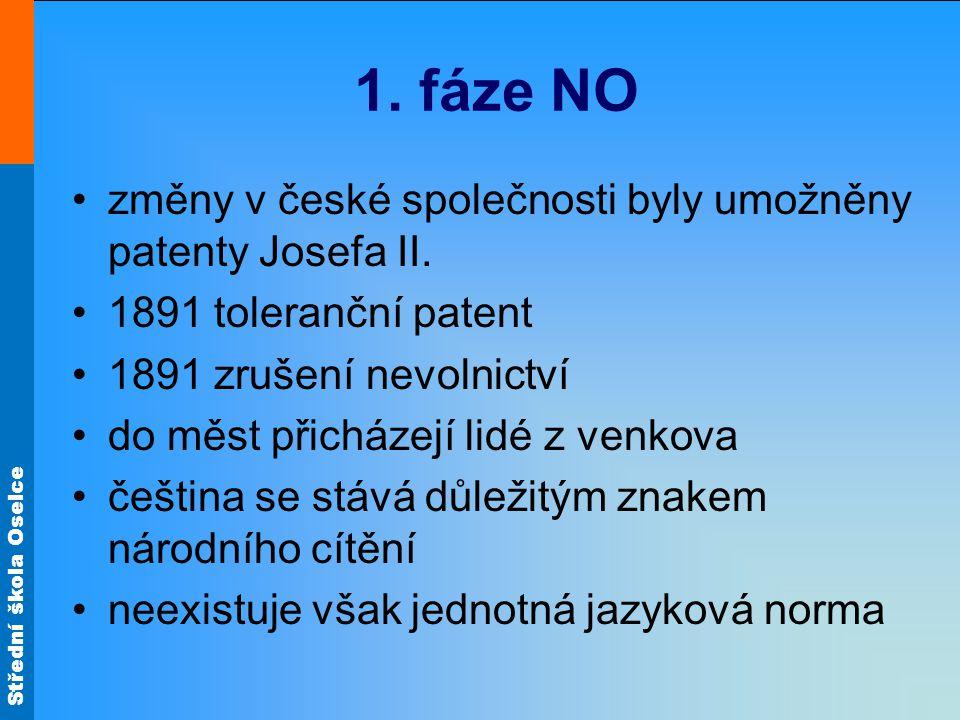 1. fáze NO změny v české společnosti byly umožněny patenty Josefa II.