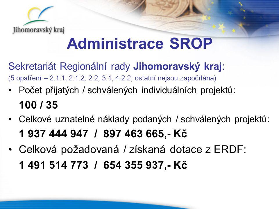 Administrace SROP 100 / 35 1 937 444 947 / 897 463 665,- Kč