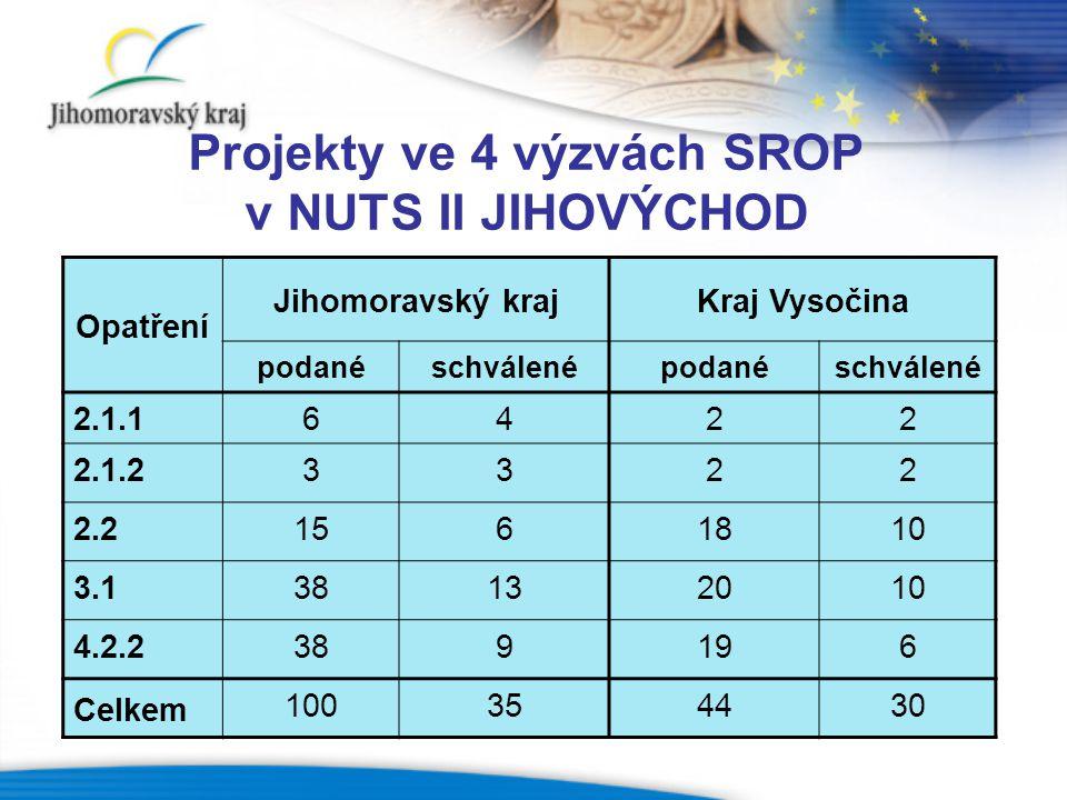 Projekty ve 4 výzvách SROP v NUTS II JIHOVÝCHOD
