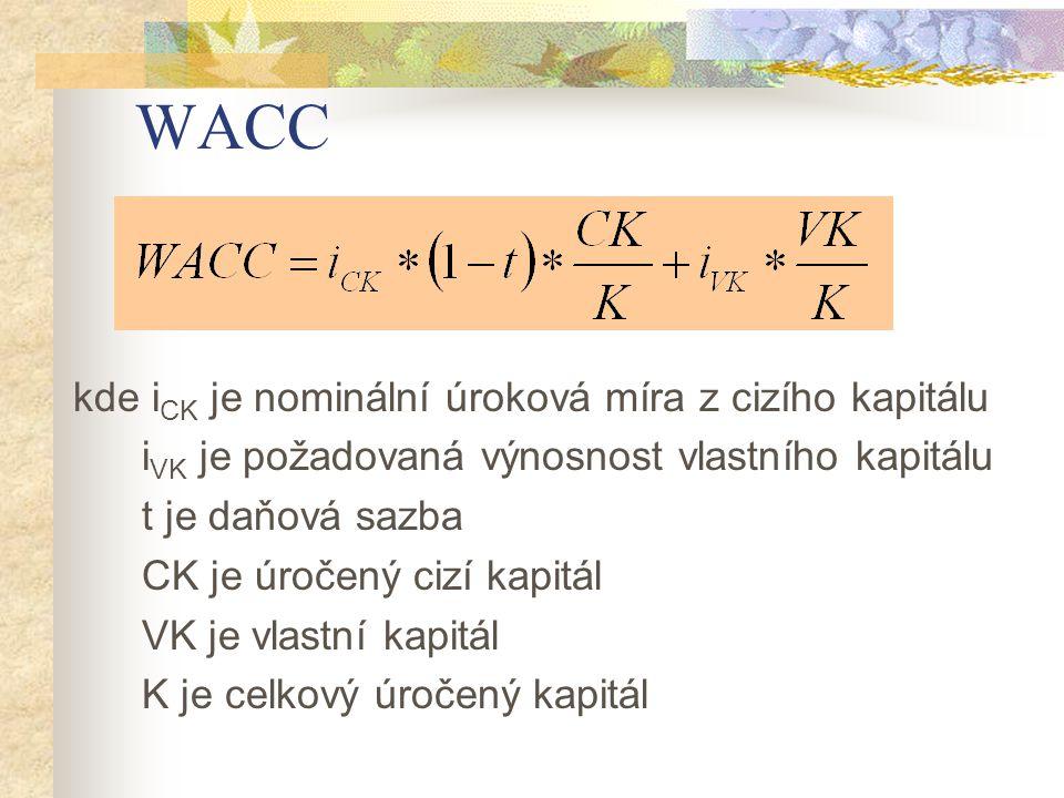 WACC kde iCK je nominální úroková míra z cizího kapitálu