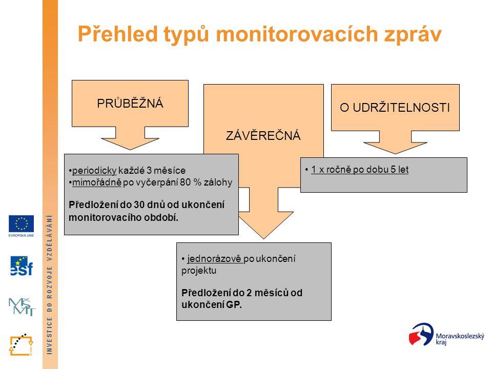 Přehled typů monitorovacích zpráv