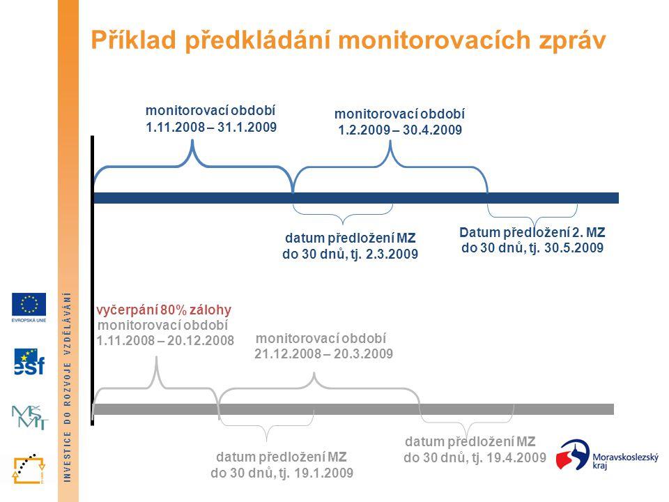 Příklad předkládání monitorovacích zpráv