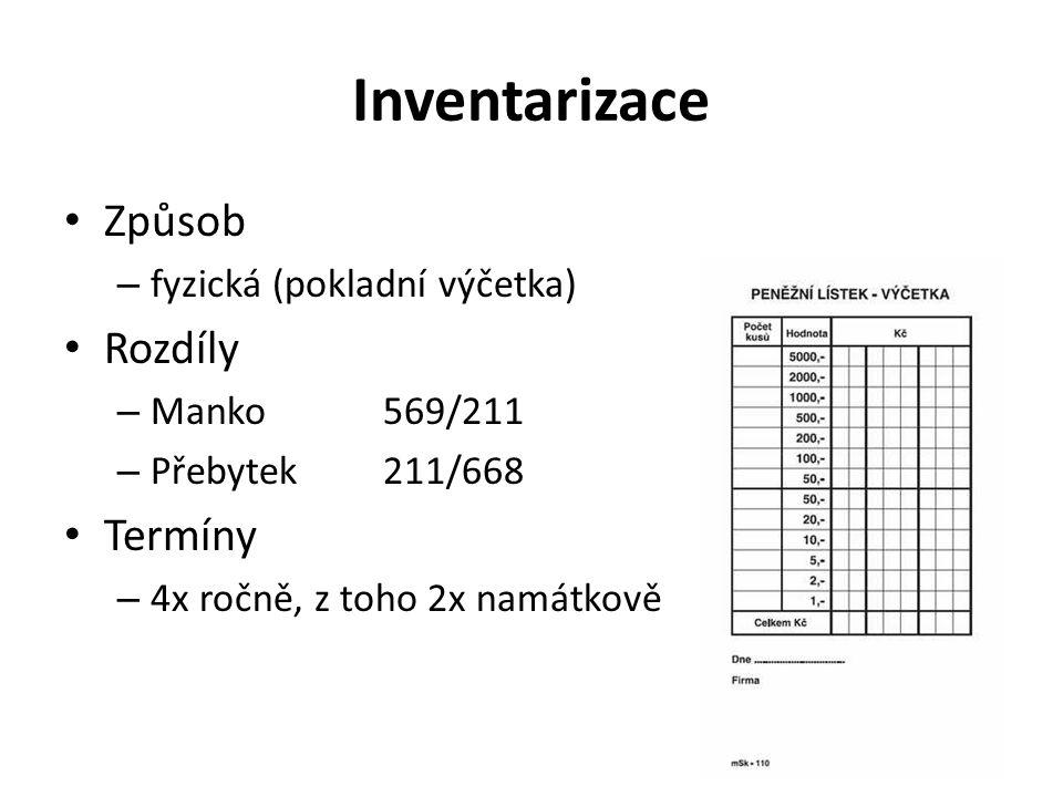Inventarizace Způsob Rozdíly Termíny fyzická (pokladní výčetka)