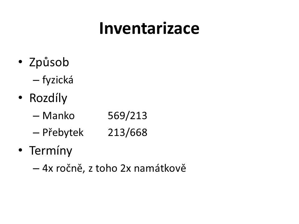 Inventarizace Způsob Rozdíly Termíny fyzická Manko 569/213