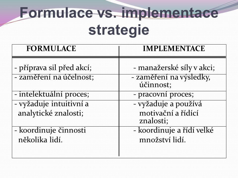 Formulace vs. implementace strategie