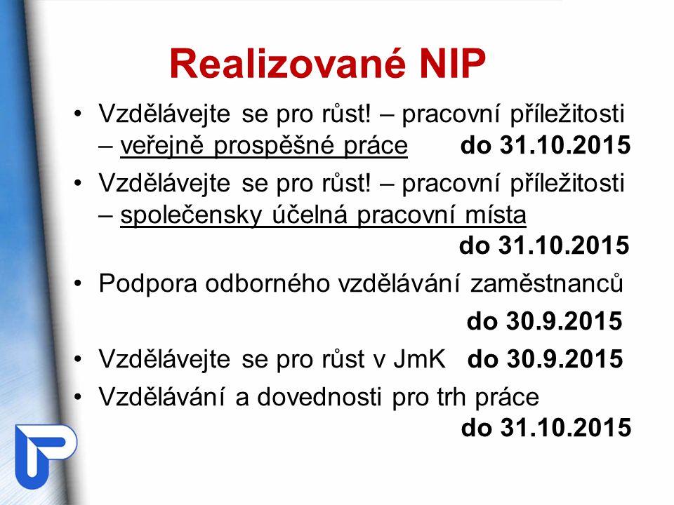 Realizované NIP Vzdělávejte se pro růst! – pracovní příležitosti – veřejně prospěšné práce do 31.10.2015.