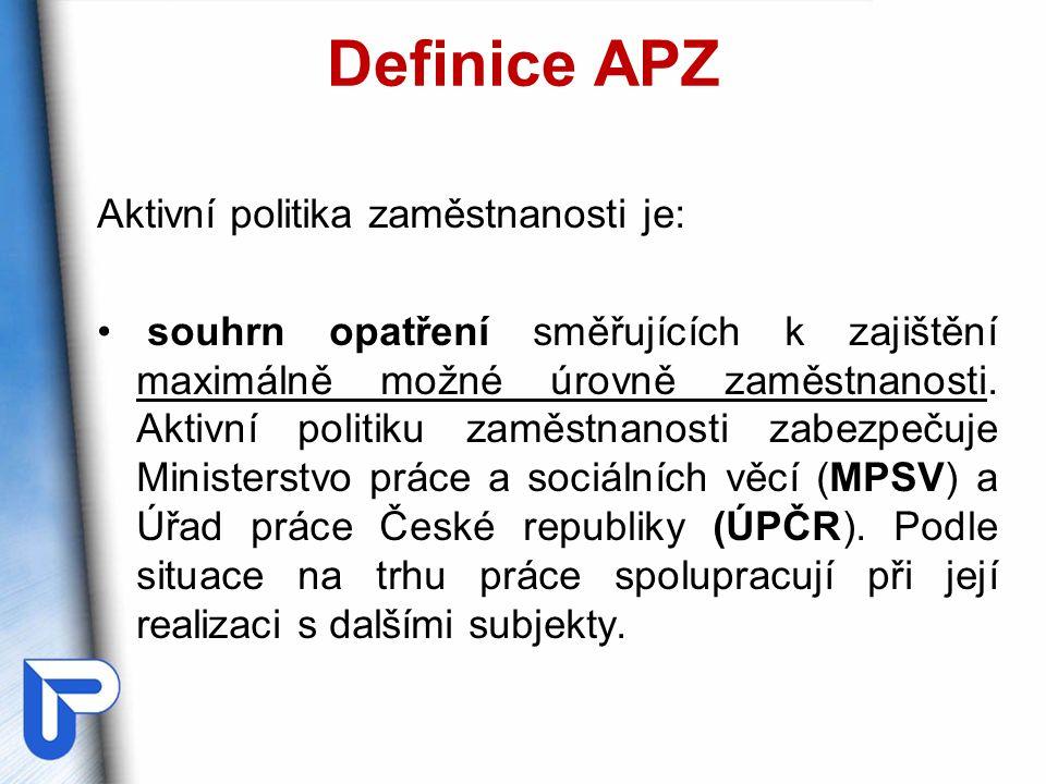 Definice APZ Aktivní politika zaměstnanosti je: