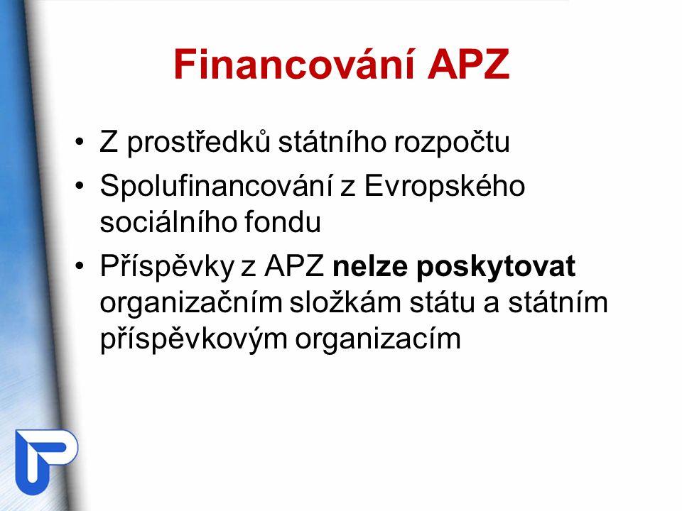Financování APZ Z prostředků státního rozpočtu