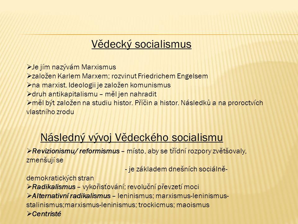 Následný vývoj Vědeckého socialismu