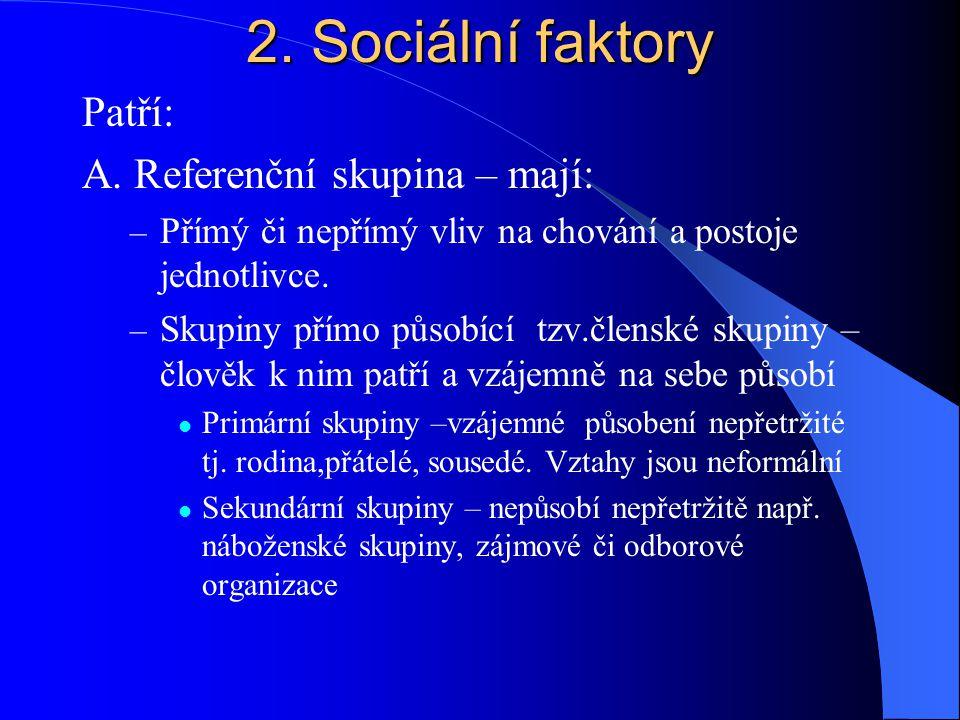 2. Sociální faktory Patří: A. Referenční skupina – mají: