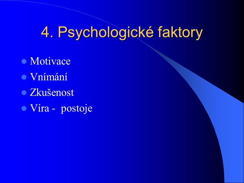 4. Psychologické faktory