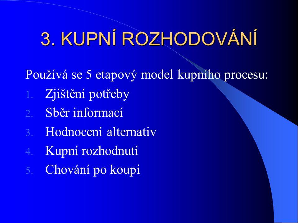 3. KUPNÍ ROZHODOVÁNÍ Používá se 5 etapový model kupního procesu: