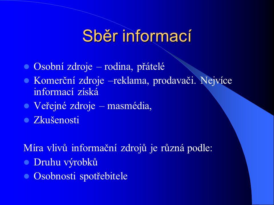 Sběr informací Osobní zdroje – rodina, přátelé