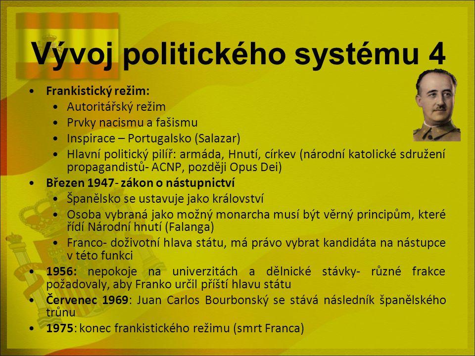 Vývoj politického systému 4