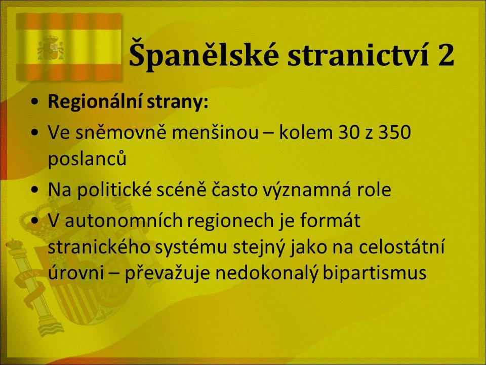Španělské stranictví 2 Regionální strany: