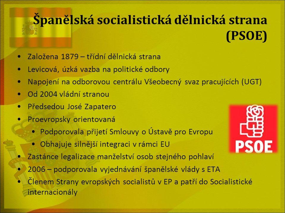 Španělská socialistická dělnická strana (PSOE)