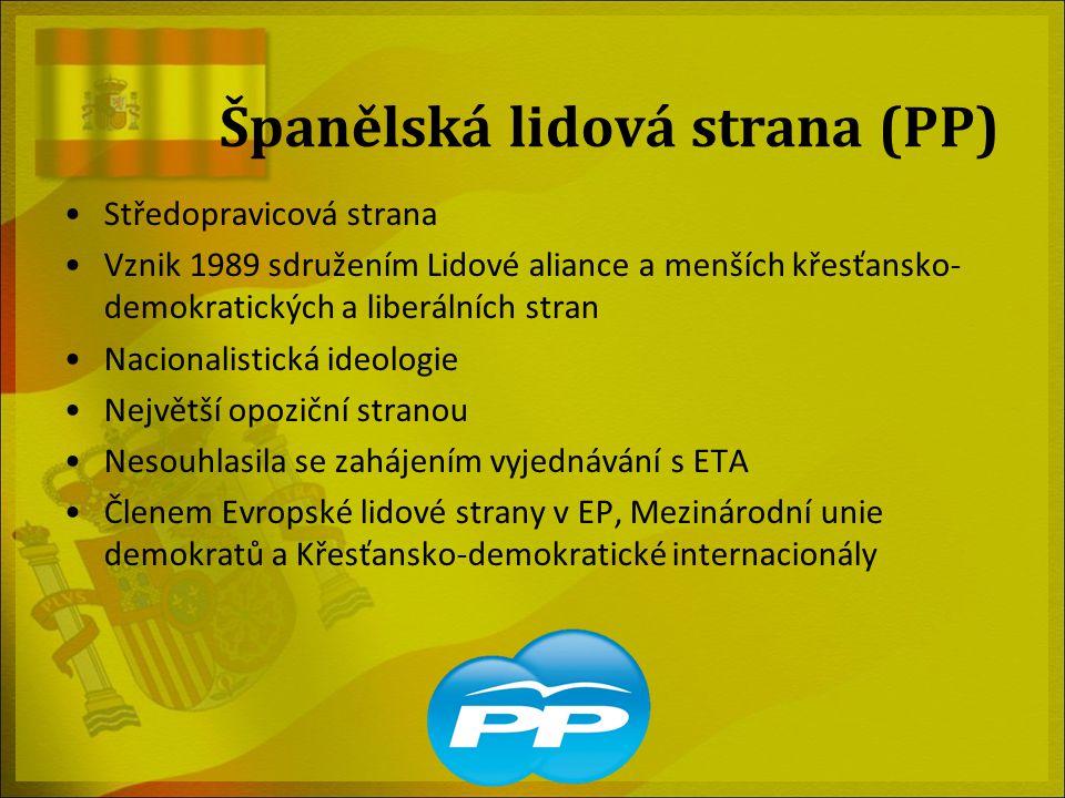 Španělská lidová strana (PP)