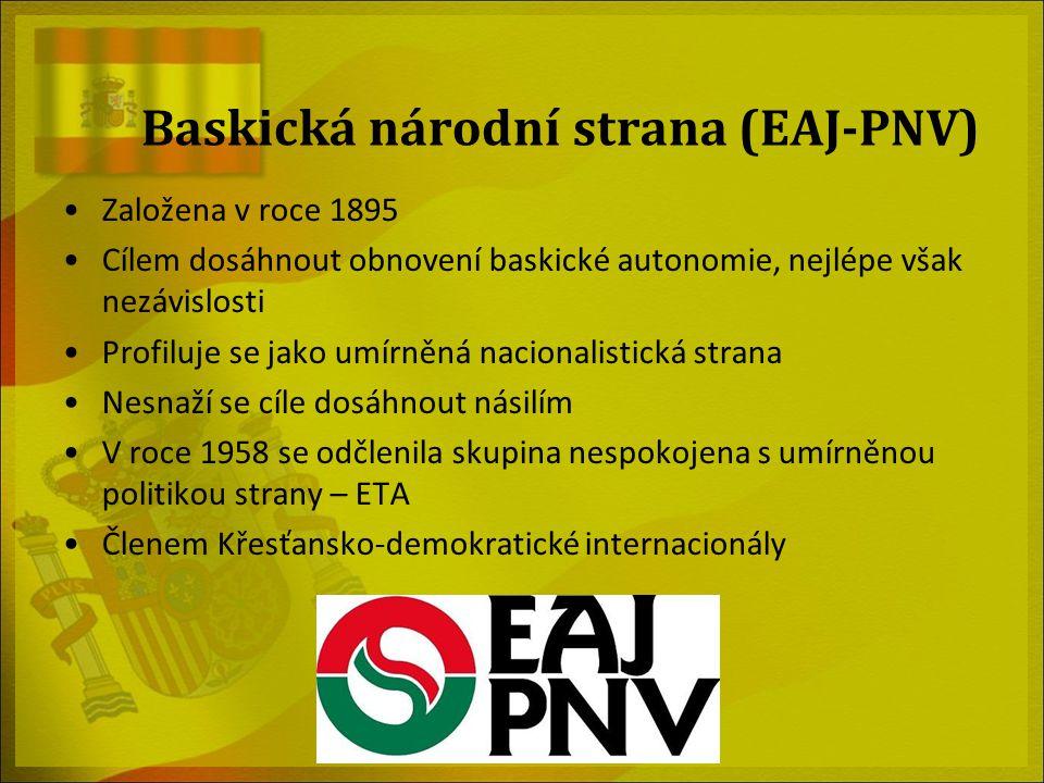 Baskická národní strana (EAJ-PNV)