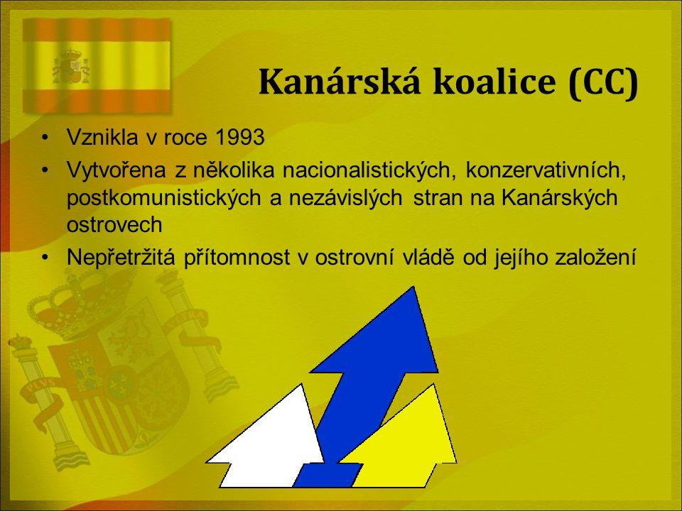 Kanárská koalice (CC) Vznikla v roce 1993