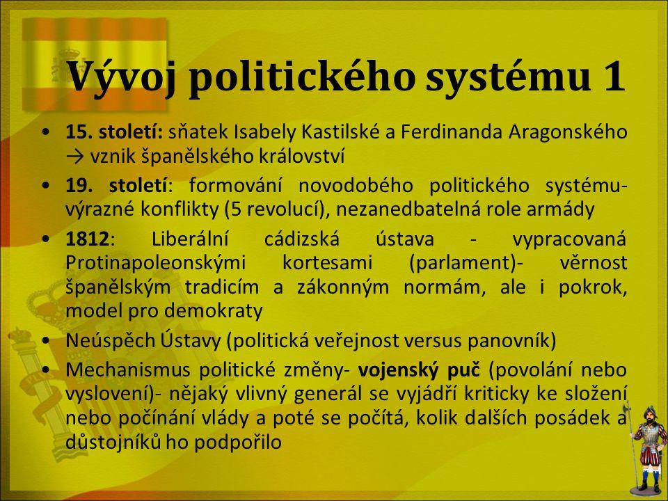 Vývoj politického systému 1