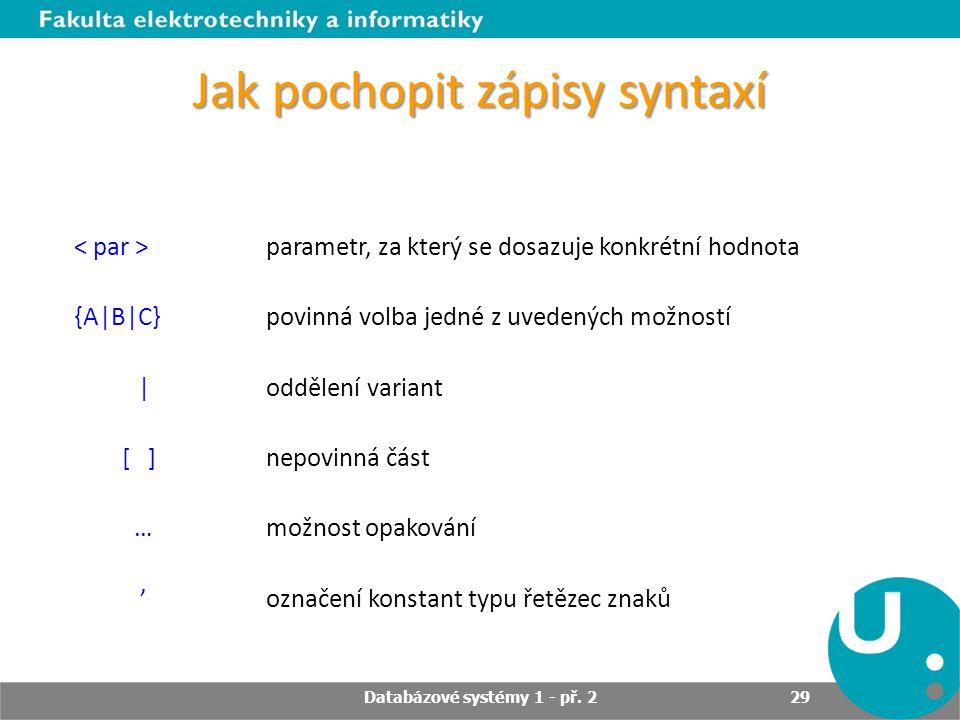 Jak pochopit zápisy syntaxí