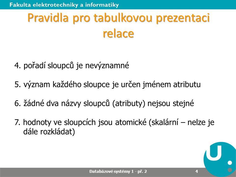 Pravidla pro tabulkovou prezentaci relace