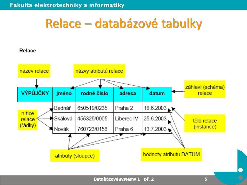 Relace – databázové tabulky