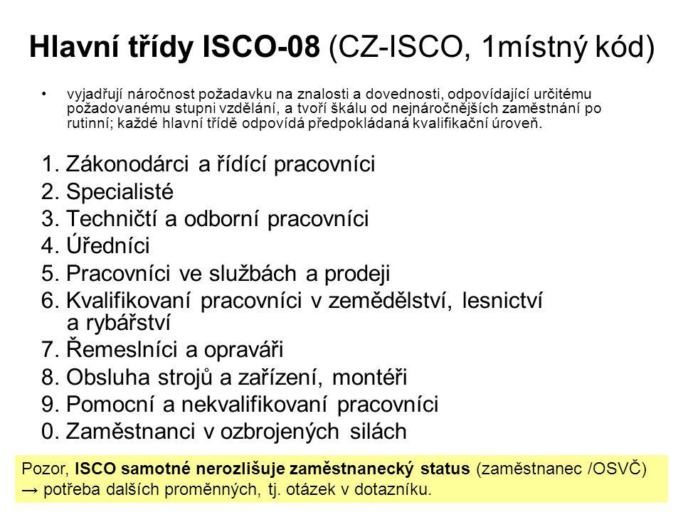 Hlavní třídy ISCO-08 (CZ-ISCO, 1místný kód)