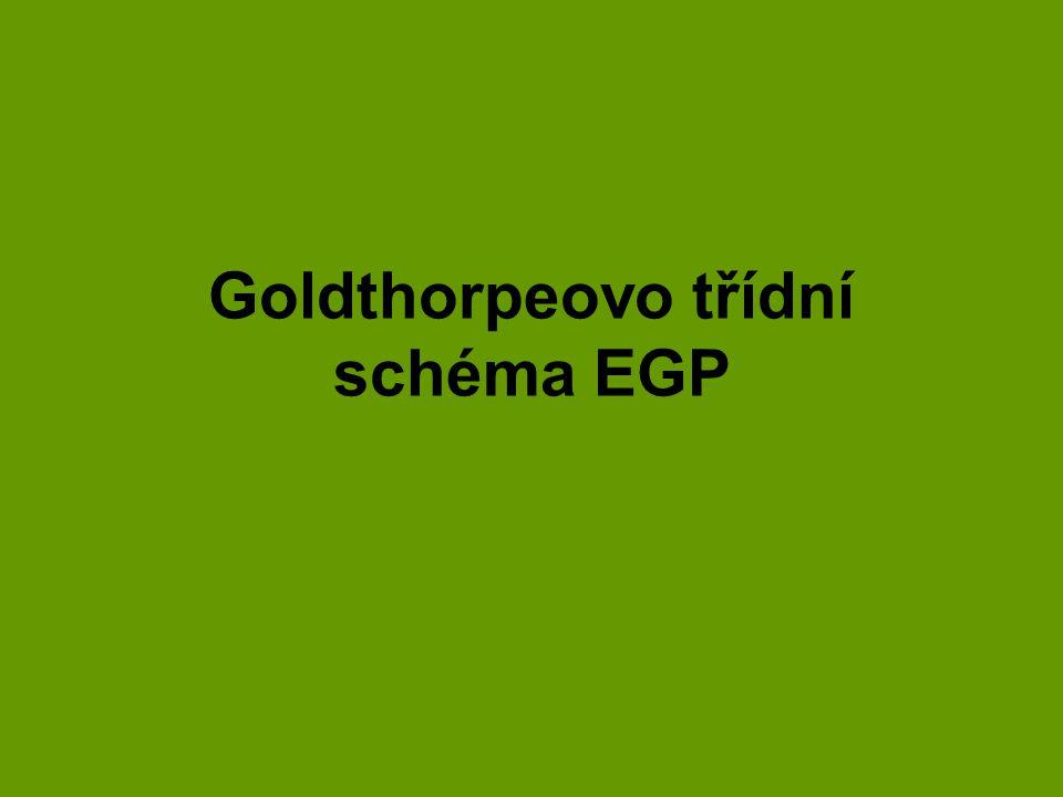 Goldthorpeovo třídní schéma EGP