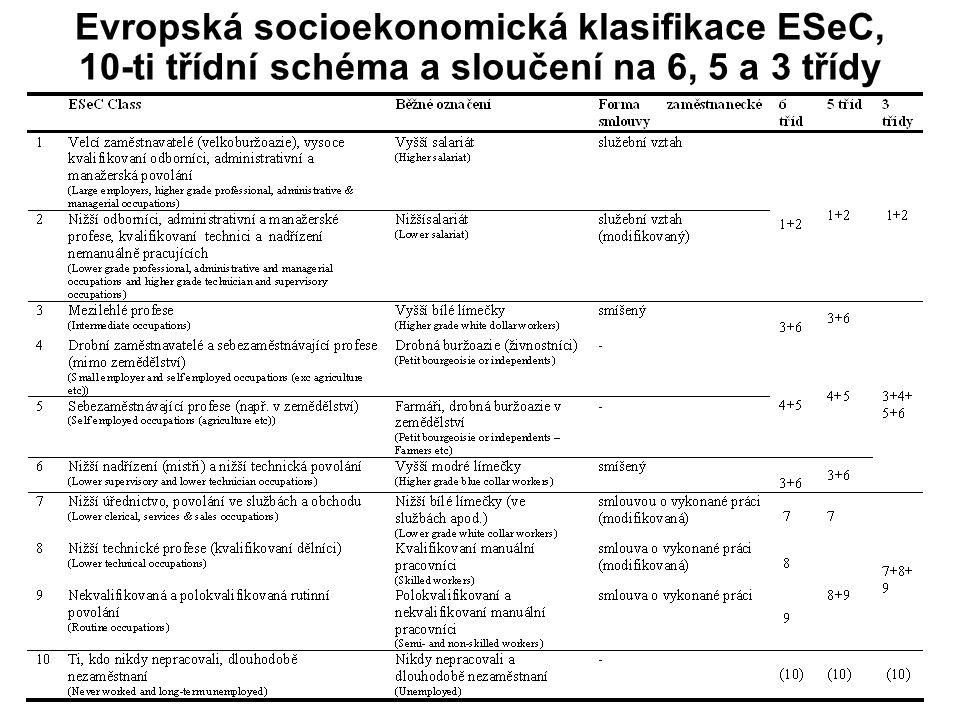 Evropská socioekonomická klasifikace ESeC, 10-ti třídní schéma a sloučení na 6, 5 a 3 třídy