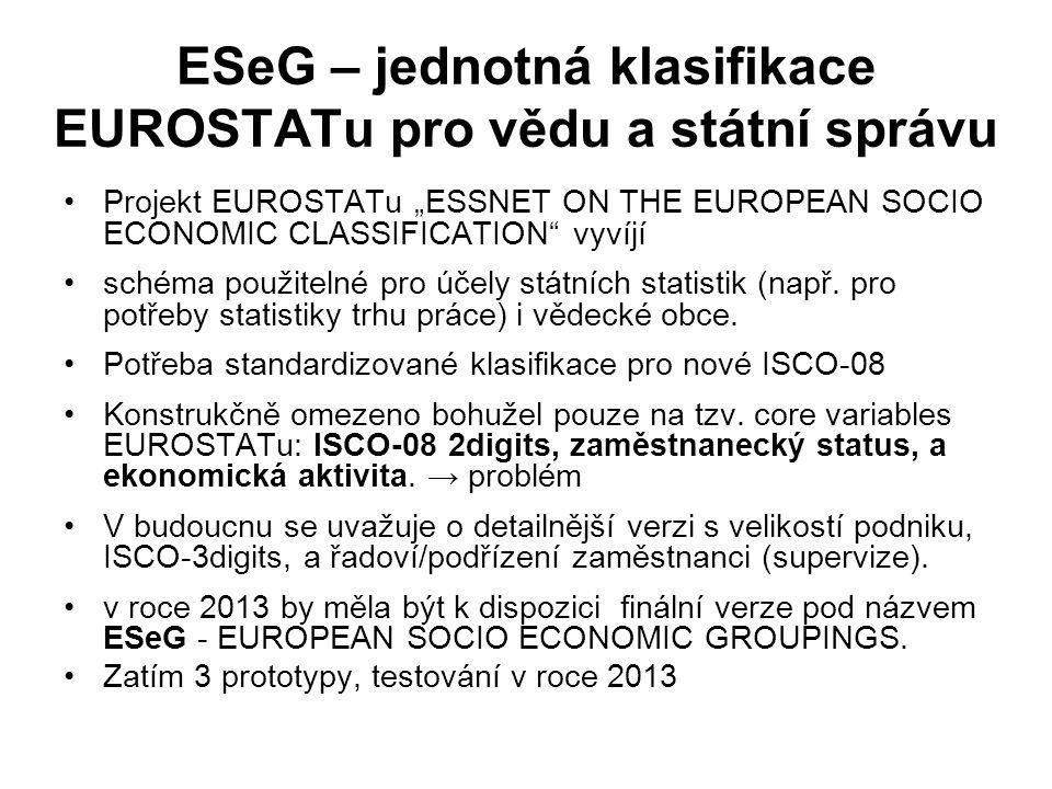 ESeG – jednotná klasifikace EUROSTATu pro vědu a státní správu