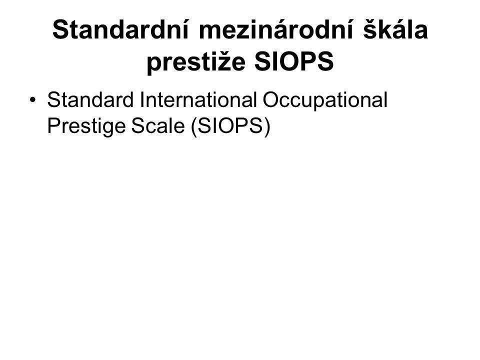 Standardní mezinárodní škála prestiže SIOPS