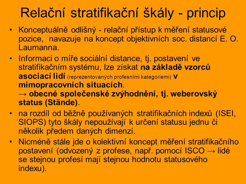 Relační stratifikační škály - princip