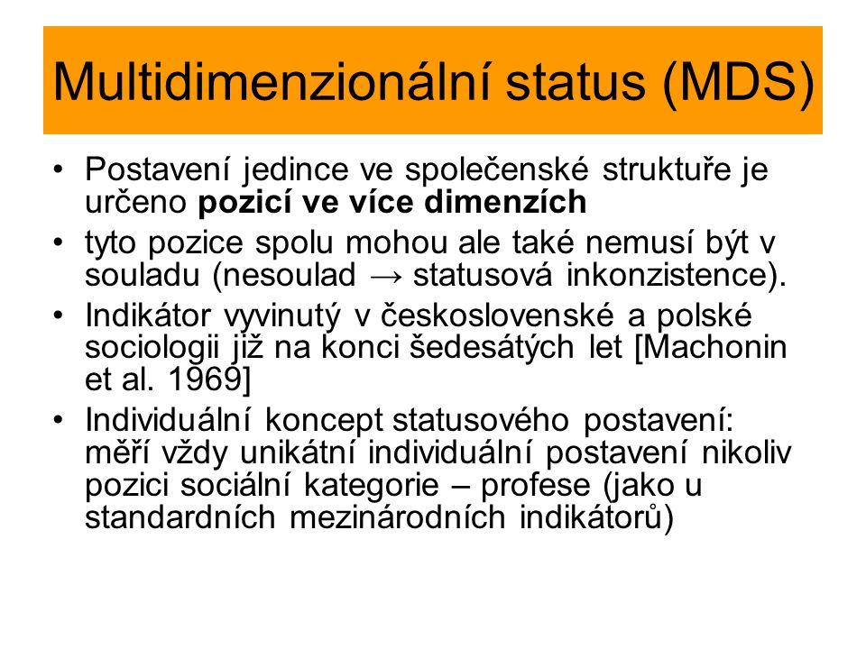 Multidimenzionální status (MDS)