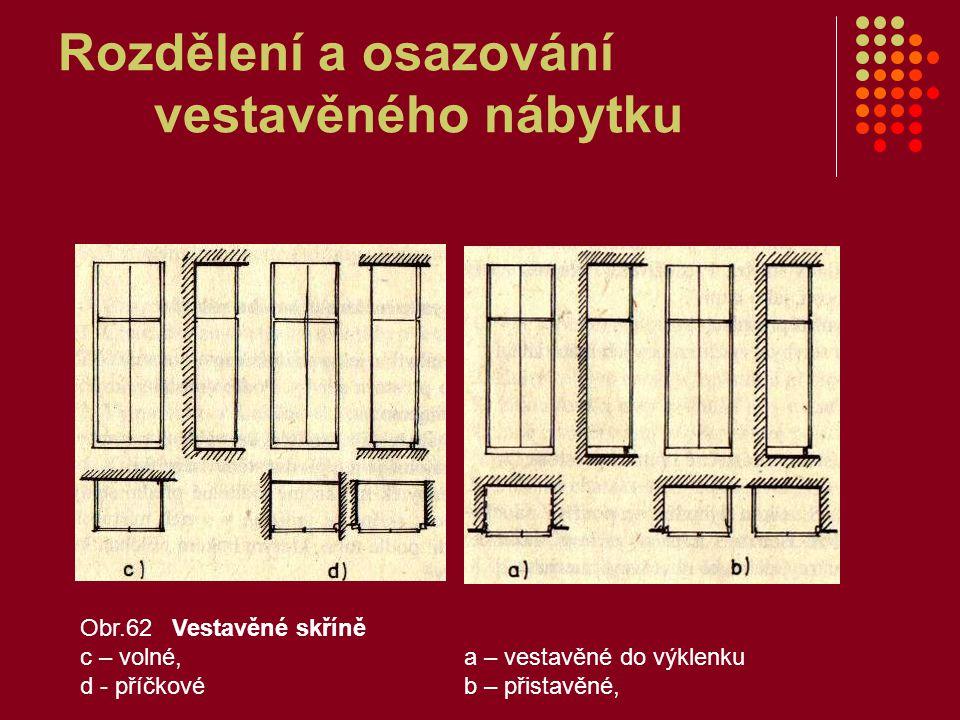 Rozdělení a osazování vestavěného nábytku