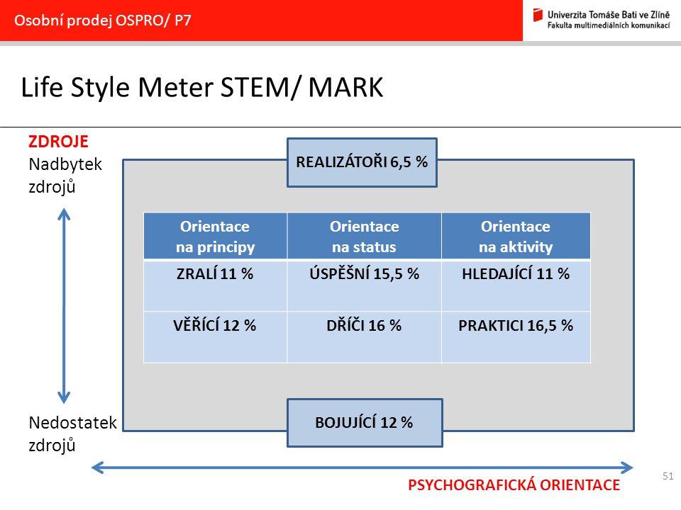 Life Style Meter STEM/ MARK