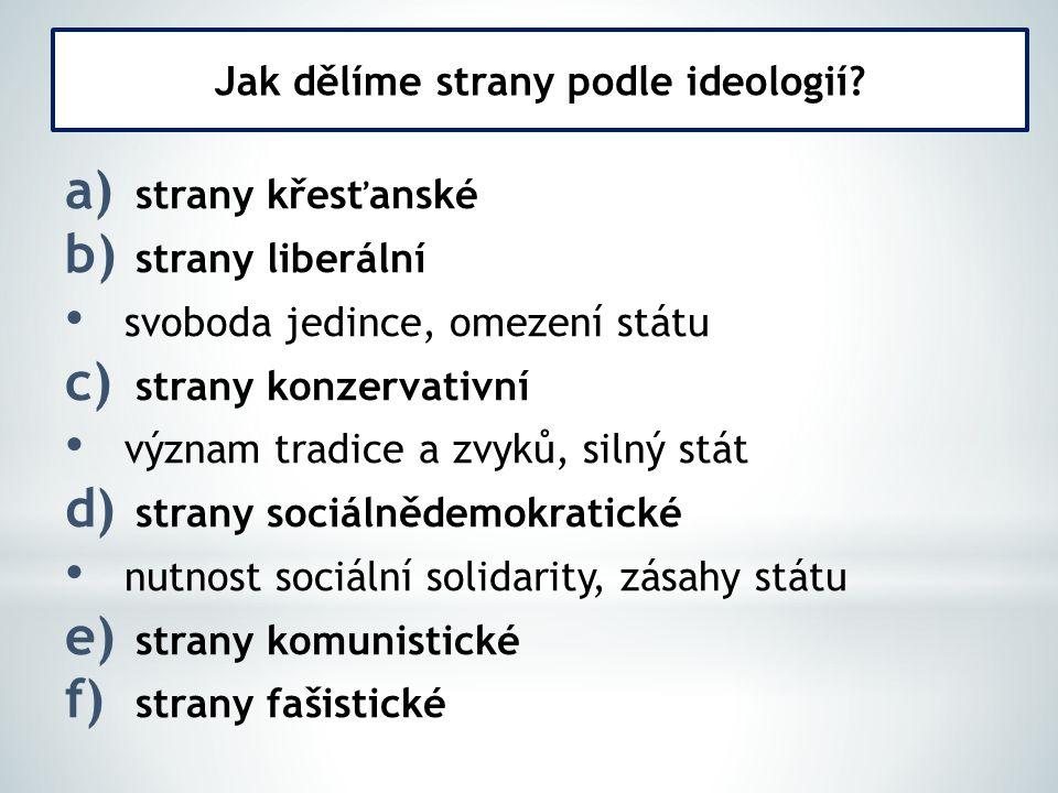 Jak dělíme strany podle ideologií